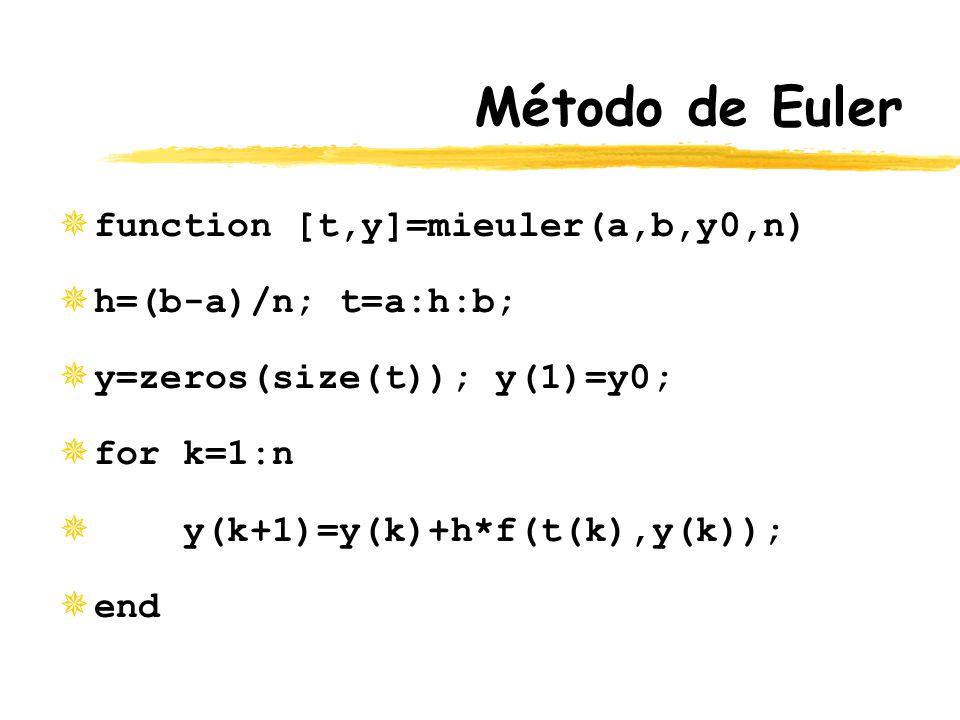 Método de Euler function [t,y]=mieuler(a,b,y0,n) h=(b-a)/n; t=a:h:b;